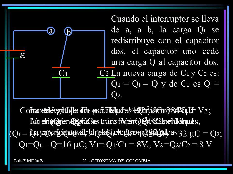 Luis F Millán BU. AUTONOMA DE COLOMBIA La energía de C 1 es : U 1 = ½ Q 1 2 / C 1 = 64 J La energía de C 2 es : U 2 = ½ Q 2 2 / C 2 = 128 J La energía