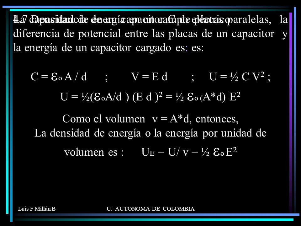 Luis F Millán BU. AUTONOMA DE COLOMBIA La capacitancia de un capacitor C de placas paralelas, la diferencia de potencial entre las placas de un capaci