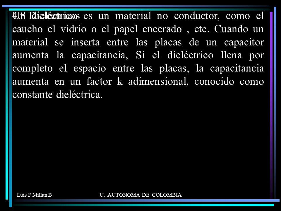 Luis F Millán BU. AUTONOMA DE COLOMBIA Un dieléctrico es un material no conductor, como el caucho el vidrio o el papel encerado, etc. Cuando un materi
