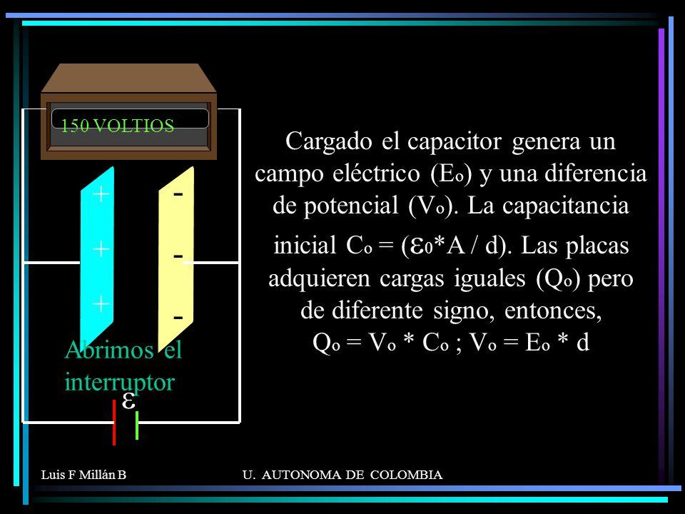 Luis F Millán BU. AUTONOMA DE COLOMBIA 150 VOLTIOS ++++++ ------ Cargado el capacitor genera un campo eléctrico (E o ) y una diferencia de potencial (