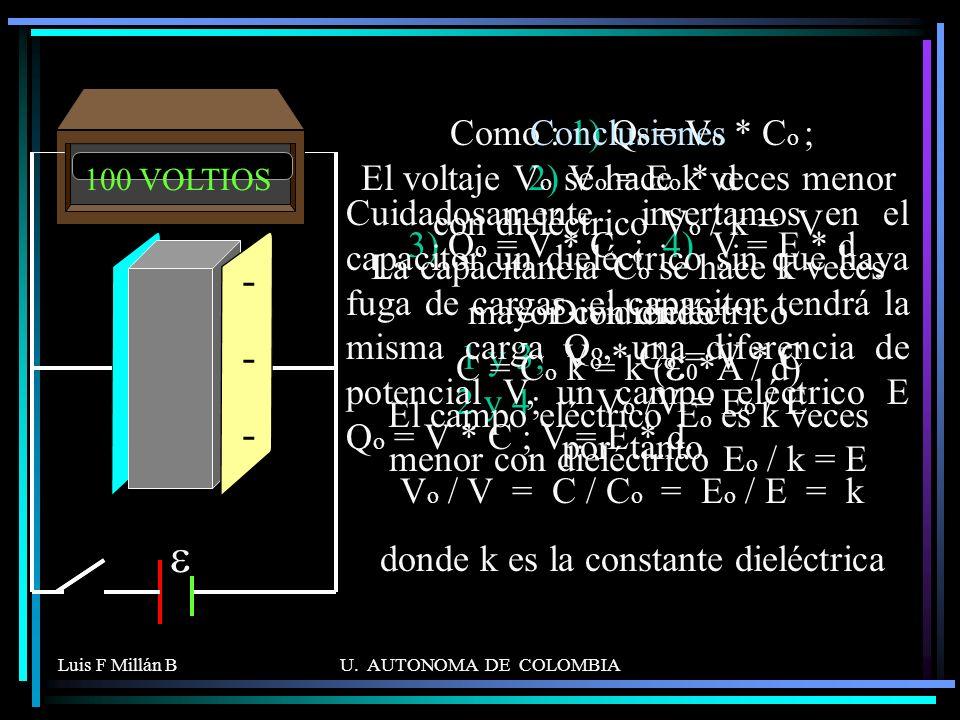 Luis F Millán BU. AUTONOMA DE COLOMBIA Como : 1) Q o = V o * C o ; 2) V o = E o * d 3) Q o = V * C ; 4) V = E * d Dividiendo 1 y 3; V o * C o = V * C