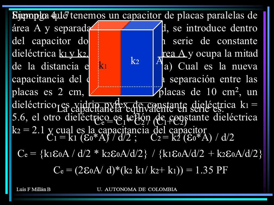 Luis F Millán BU. AUTONOMA DE COLOMBIA Suponga que tenemos un capacitor de placas paralelas de área A y separadas una distancia d, se introduce dentro