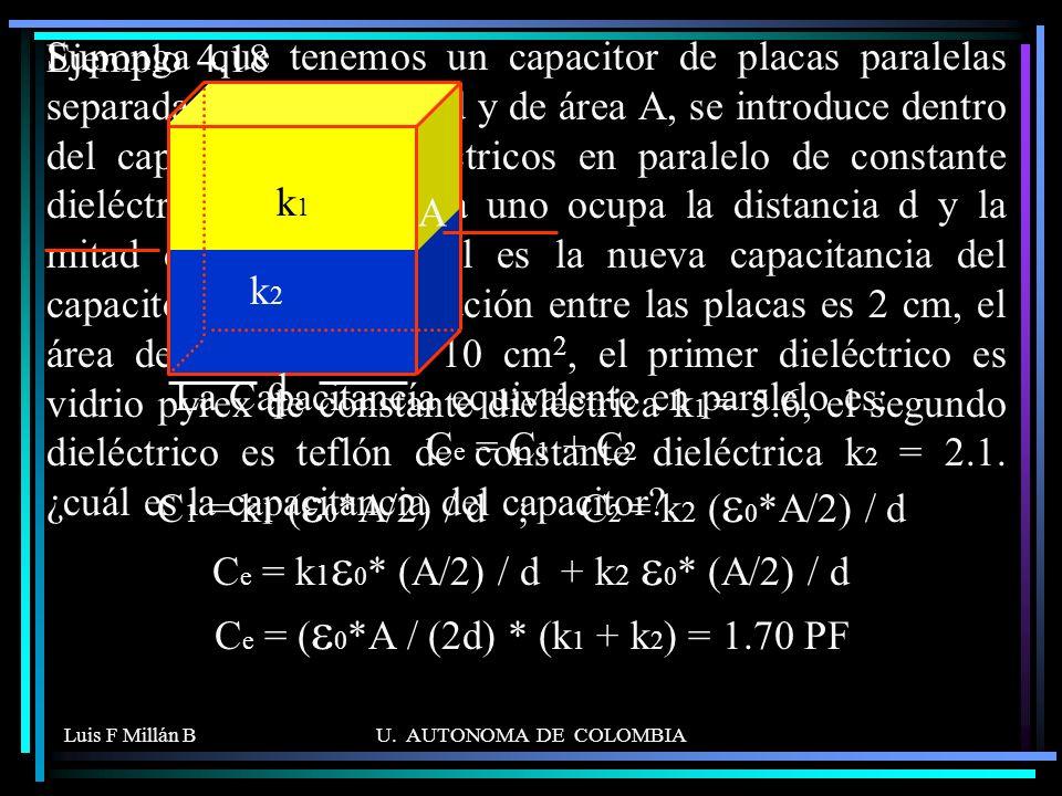 Luis F Millán BU. AUTONOMA DE COLOMBIA Suponga que tenemos un capacitor de placas paralelas separadas una distancia d y de área A, se introduce dentro