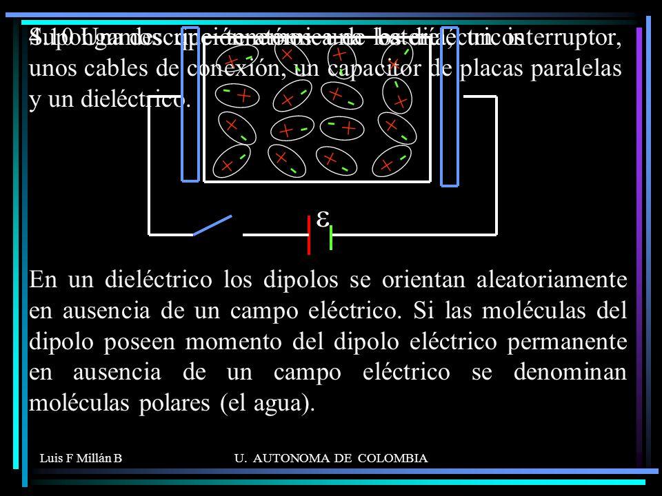 Luis F Millán BU. AUTONOMA DE COLOMBIA Supongamos que tenemos una batería, un interruptor, unos cables de conexión, un capacitor de placas paralelas y