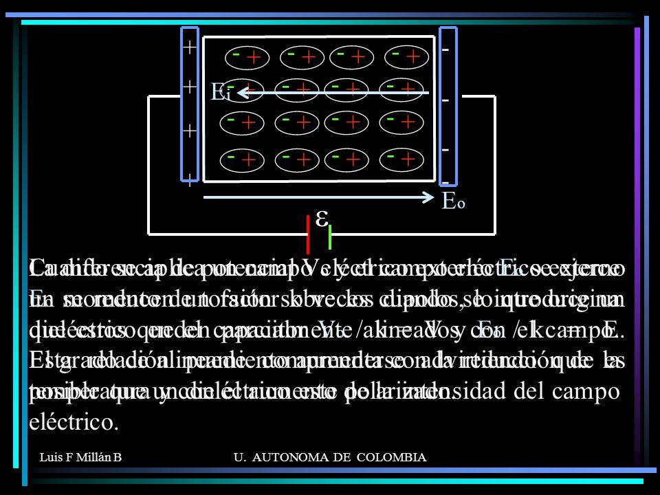 Luis F Millán BU. AUTONOMA DE COLOMBIA La diferencia de potencial V o y el campo eléctrico externo E o se reducen un factor k veces cuando se introduc