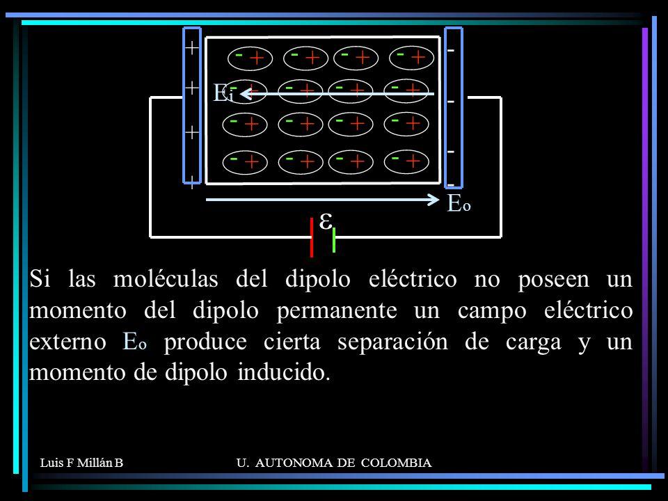 Luis F Millán BU. AUTONOMA DE COLOMBIA Si las moléculas del dipolo eléctrico no poseen un momento del dipolo permanente un campo eléctrico externo E o