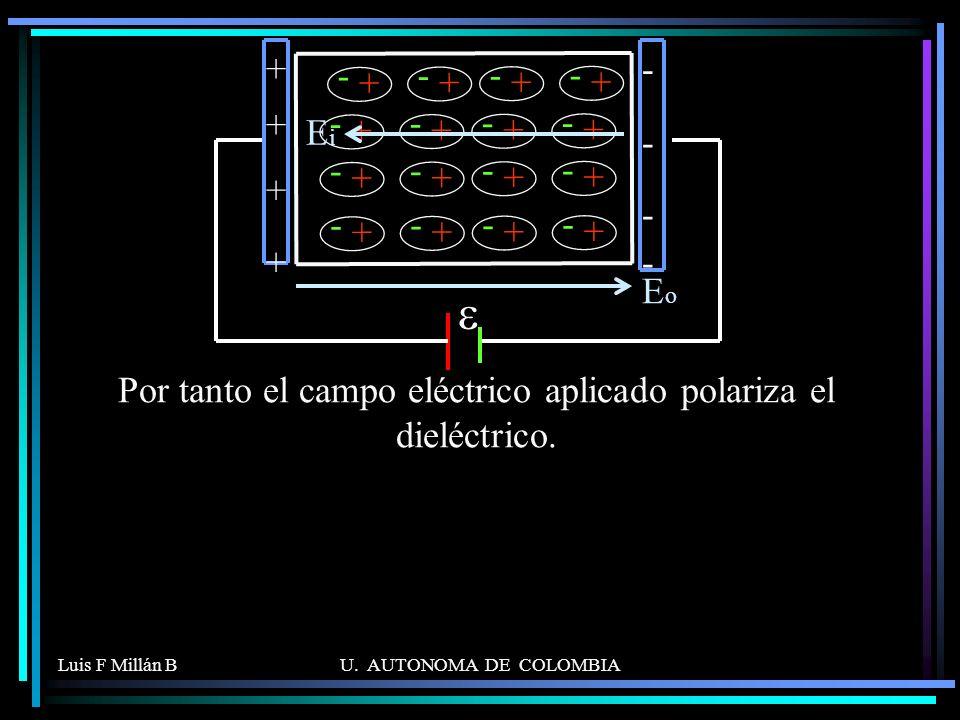Luis F Millán BU. AUTONOMA DE COLOMBIA - + + + + - - - + -+ - + -+ - + -+ - + -+ - + -+ - + -+ - + -+ - + -+ - + -+ - + -+ - + -+ - + -+ - + -+ - + -+