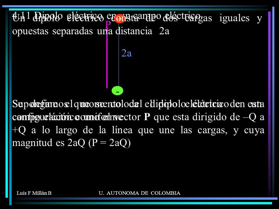 Luis F Millán BU. AUTONOMA DE COLOMBIA 4.11 Dipolo eléctrico en un campo eléctrico P 2a + - Un dipolo eléctrico consta de dos cargas iguales y opuesta