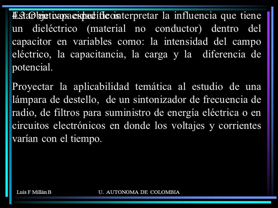 Luis F Millán BU. AUTONOMA DE COLOMBIA 4.3 Objetivos específicos Estar en capacidad de interpretar la influencia que tiene un dieléctrico (material no