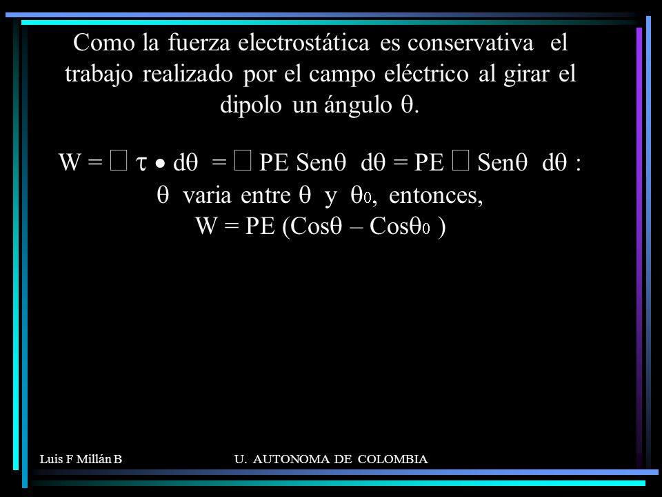 Luis F Millán BU. AUTONOMA DE COLOMBIA Como la fuerza electrostática es conservativa el trabajo realizado por el campo eléctrico al girar el dipolo un