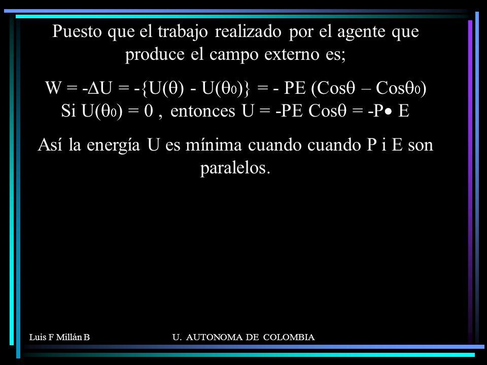 Luis F Millán BU. AUTONOMA DE COLOMBIA Puesto que el trabajo realizado por el agente que produce el campo externo es; W = - U = -{U( ) - U( )} = - PE