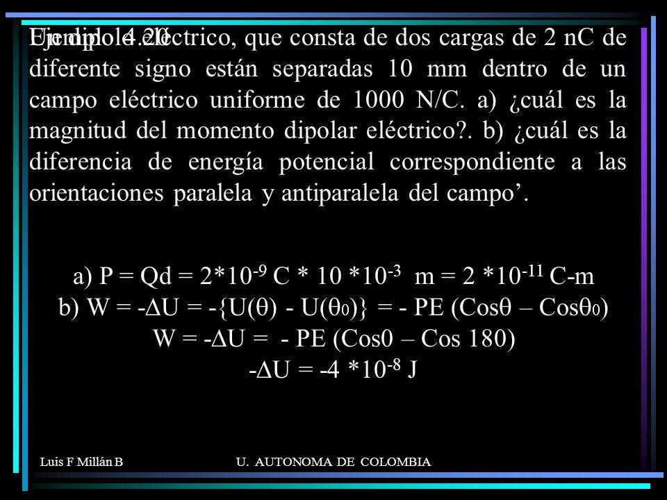 Luis F Millán BU. AUTONOMA DE COLOMBIA Un dipolo eléctrico, que consta de dos cargas de 2 nC de diferente signo están separadas 10 mm dentro de un cam