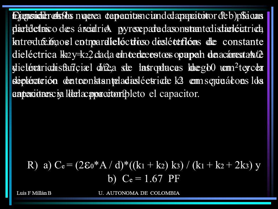 Luis F Millán BU. AUTONOMA DE COLOMBIA Consideremos que tenemos un capacitor de placas paralelas de área A y separadas una distancia d, introducimos e