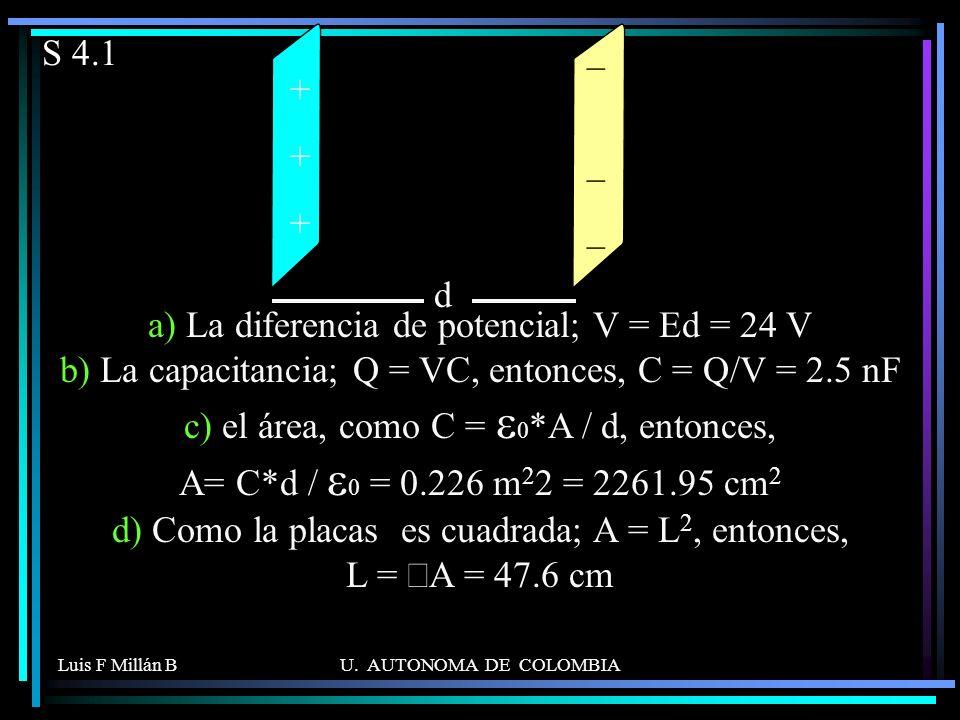 Luis F Millán BU. AUTONOMA DE COLOMBIA S 4.1 a) La diferencia de potencial; V = Ed = 24 V b) La capacitancia; Q = VC, entonces, C = Q/V = 2.5 nF c) el