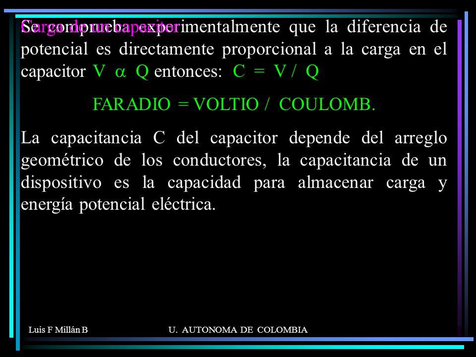 Luis F Millán BU. AUTONOMA DE COLOMBIA Se comprueba experimentalmente que la diferencia de potencial es directamente proporcional a la carga en el cap