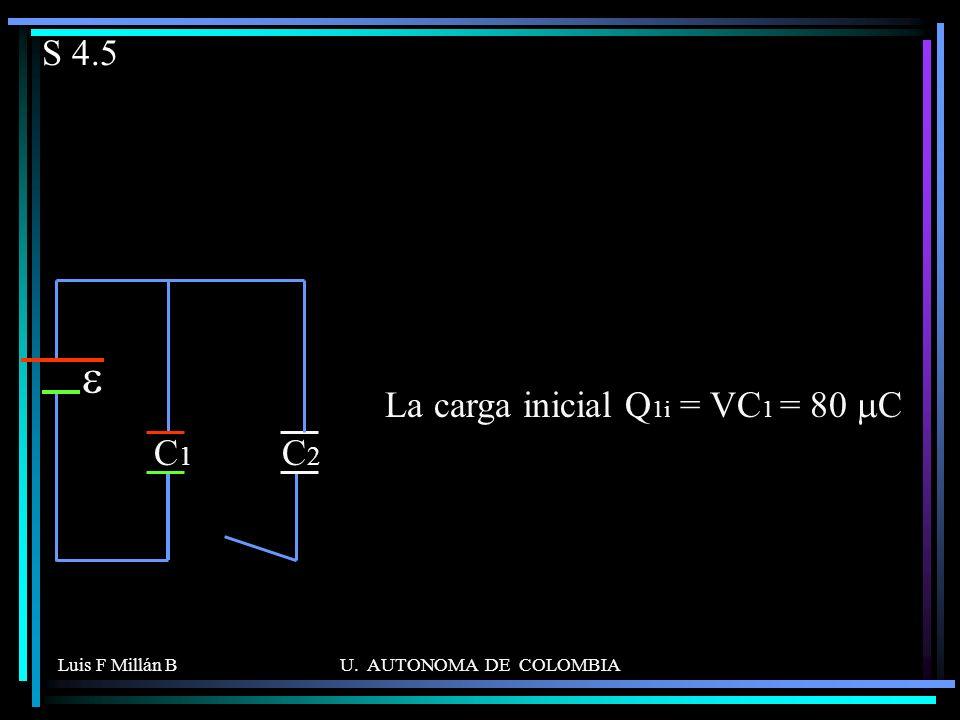 Luis F Millán BU. AUTONOMA DE COLOMBIA S 4.5 La carga inicial Q 1i = VC 1 = 80 C C1C1 C2C2