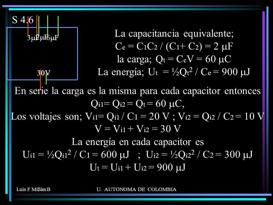 Luis F Millán BU. AUTONOMA DE COLOMBIA S 4.6 3 F6 F 30V La capacitancia equivalente; C e = C 1 C 2 / (C 1 + C 2 ) = 2 F la carga; Q t = C e V = 60 C L