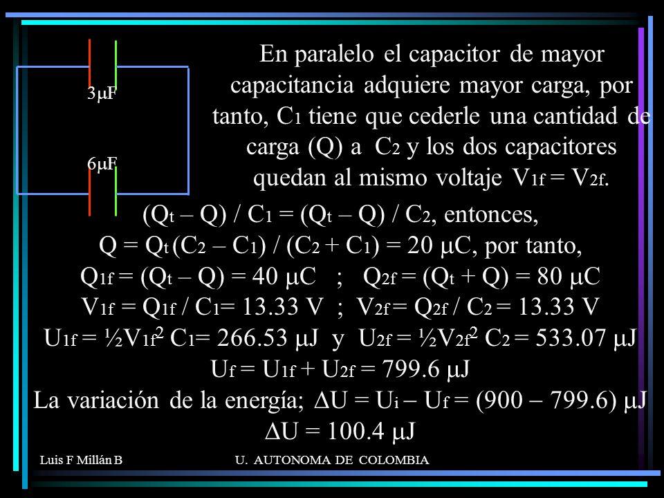 Luis F Millán BU. AUTONOMA DE COLOMBIA 3 F 6 F En paralelo el capacitor de mayor capacitancia adquiere mayor carga, por tanto, C 1 tiene que cederle u