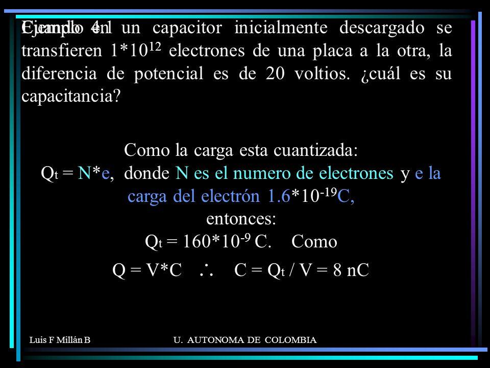 Luis F Millán BU. AUTONOMA DE COLOMBIA Ejemplo 4.1 Cuando en un capacitor inicialmente descargado se transfieren 1*10 12 electrones de una placa a la