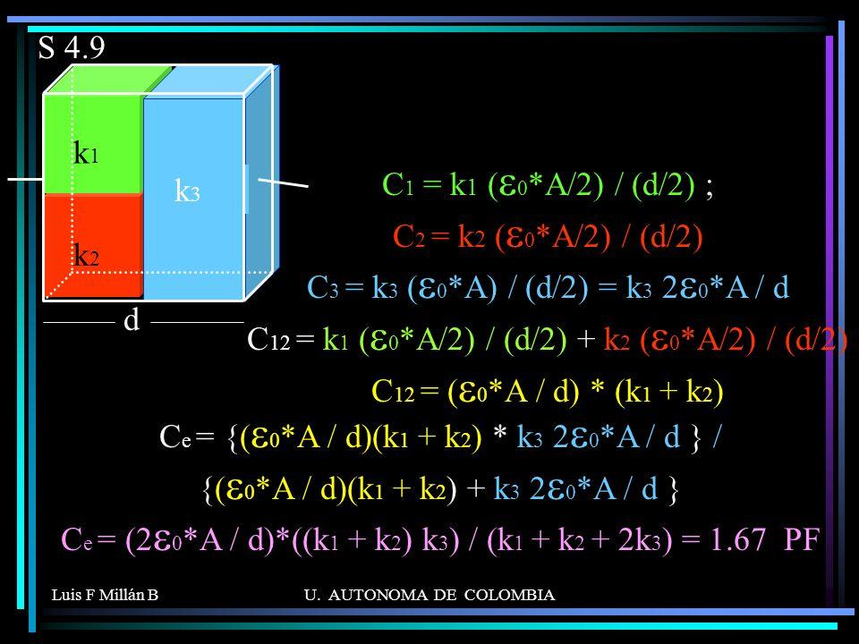 Luis F Millán BU. AUTONOMA DE COLOMBIA S 4.9 k2k2 d A k1k1 k3k3 C 1 = k 1 ( 0 *A/2) / (d/2) ; C 2 = k 2 ( 0 *A/2) / (d/2) C 3 = k 3 ( 0 *A) / (d/2) =