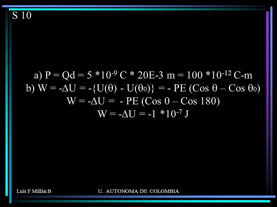 Luis F Millán BU. AUTONOMA DE COLOMBIA S 10 a) P = Qd = 5 *10 -9 C * 20E-3 m = 100 *10 -12 C-m b) W = - U = -{U( ) - U( )} = - PE (Cos – Cos ) W = - U