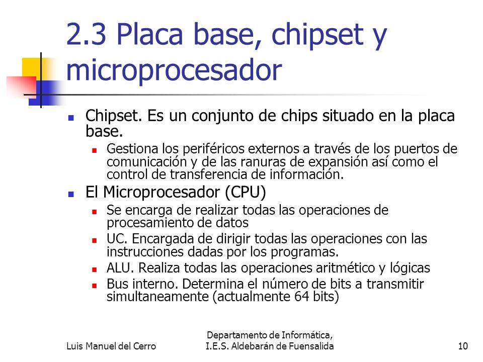 2.3 Placa base, chipset y microprocesador Chipset. Es un conjunto de chips situado en la placa base. Gestiona los periféricos externos a través de los