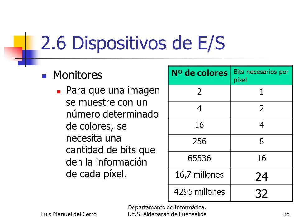 2.6 Dispositivos de E/S Monitores Para que una imagen se muestre con un número determinado de colores, se necesita una cantidad de bits que den la inf
