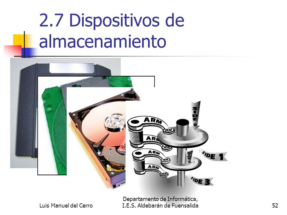 2.7 Dispositivos de almacenamiento 52 Departamento de Informática, I.E.S. Aldebarán de FuensalidaLuis Manuel del Cerro