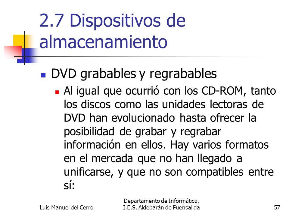 2.7 Dispositivos de almacenamiento DVD grabables y regrabables Al igual que ocurrió con los CD-ROM, tanto los discos como las unidades lectoras de DVD