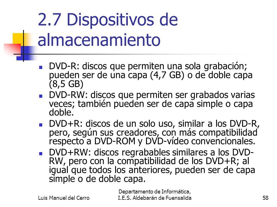 2.7 Dispositivos de almacenamiento DVD-R: discos que permiten una sola grabación; pueden ser de una capa (4,7 GB) o de doble capa (8,5 GB) DVD-RW: dis