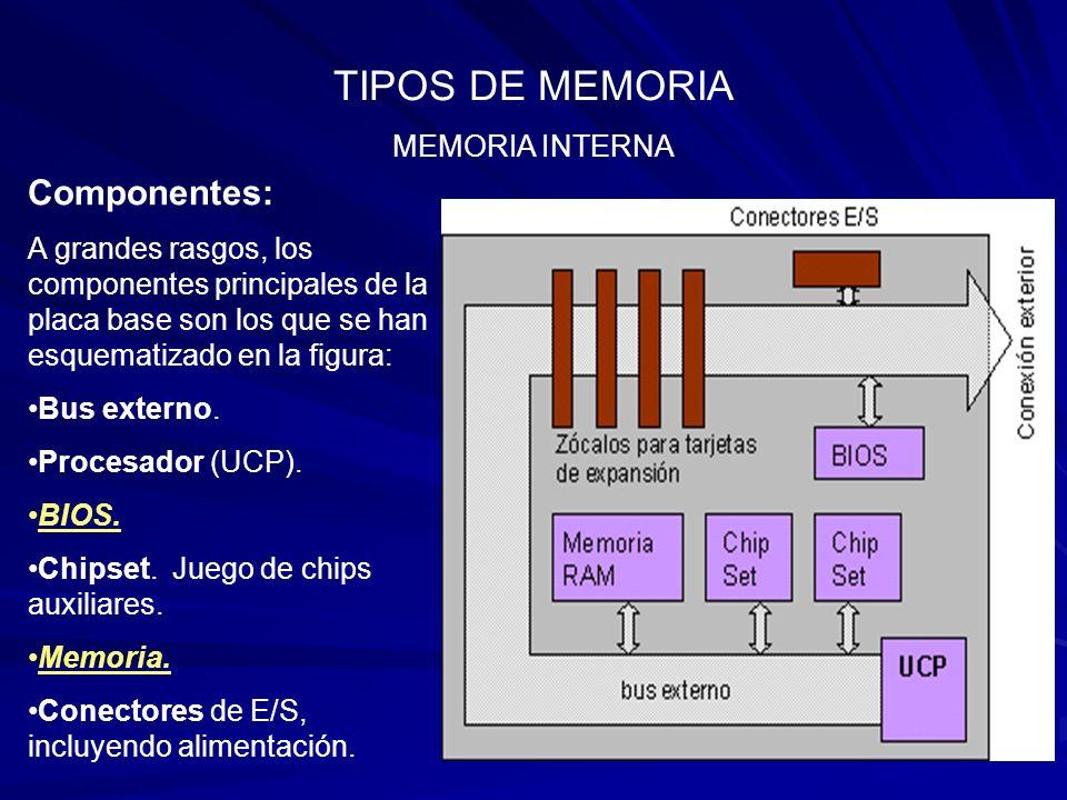 TIPOS DE MEMORIA MEMORIA INTERNA Al tratar de la placa-base comentamos que la memoria interna es la que se encuentra físicamente dentro del sistema constituido por la placa-base, o en tarjetas de circuito impreso directamente conectadas a ella.