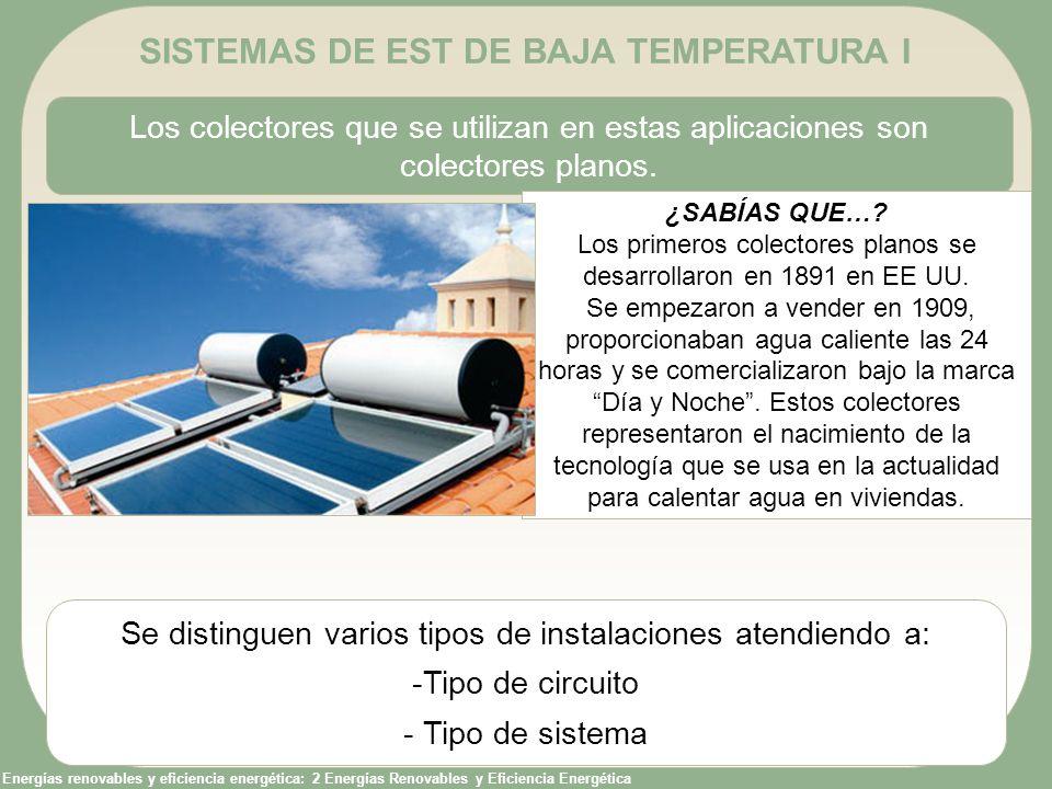 Energías renovables y eficiencia energética: 2 Energías Renovables y Eficiencia Energética SISTEMAS DE EST DE BAJA TEMPERATURA I Se distinguen varios