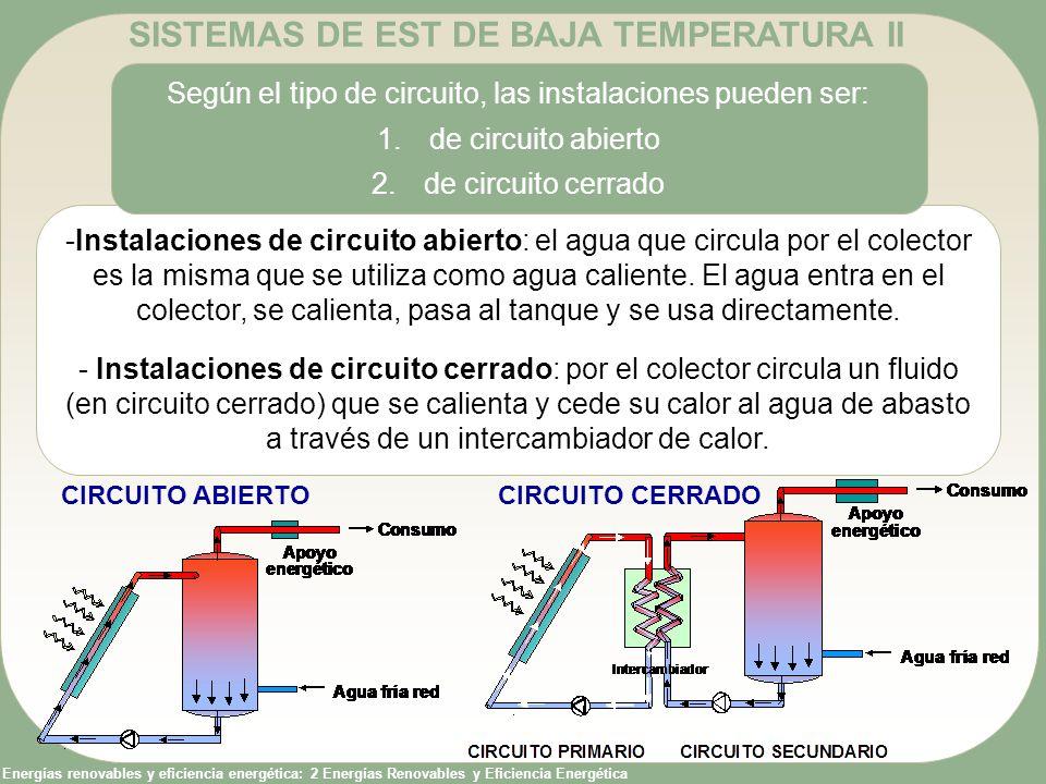 Energías renovables y eficiencia energética: 2 Energías Renovables y Eficiencia Energética SISTEMAS DE EST DE BAJA TEMPERATURA II CIRCUITO CERRADOCIRC