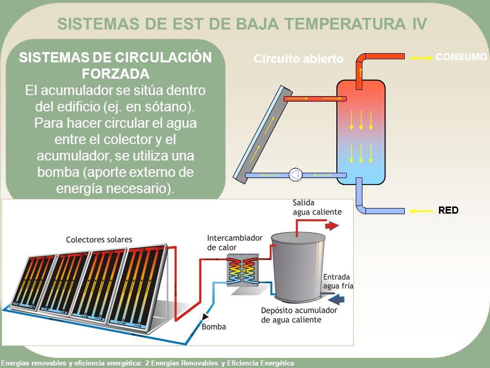 Energías renovables y eficiencia energética: 2 Energías Renovables y Eficiencia Energética SISTEMAS DE EST DE BAJA TEMPERATURA IV SISTEMAS DE CIRCULAC