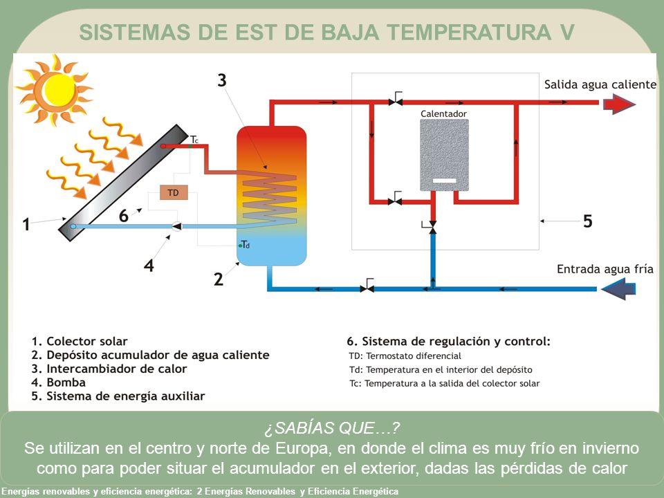 Energías renovables y eficiencia energética: 2 Energías Renovables y Eficiencia Energética SISTEMAS DE EST DE BAJA TEMPERATURA V ¿SABÍAS QUE…? Se util