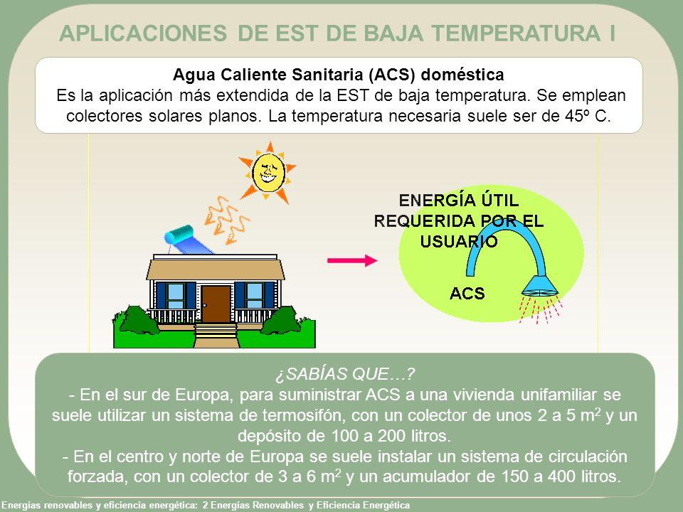 Energías renovables y eficiencia energética: 2 Energías Renovables y Eficiencia Energética APLICACIONES DE EST DE BAJA TEMPERATURA I ¿SABÍAS QUE…? - E
