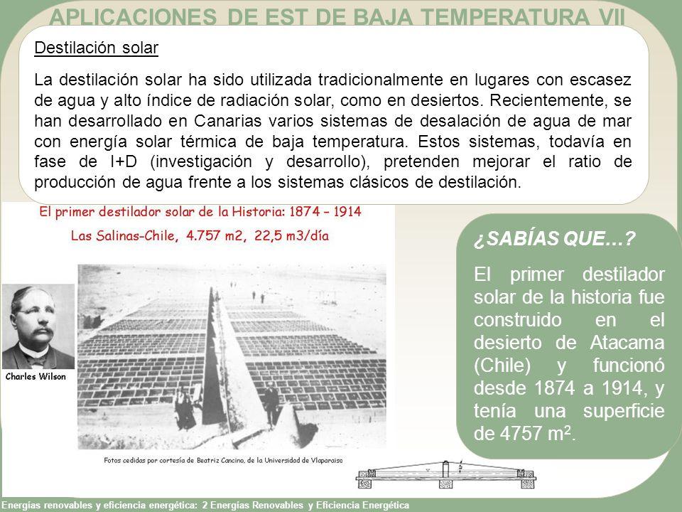 Energías renovables y eficiencia energética: 2 Energías Renovables y Eficiencia Energética APLICACIONES DE EST DE BAJA TEMPERATURA VII Destilación sol