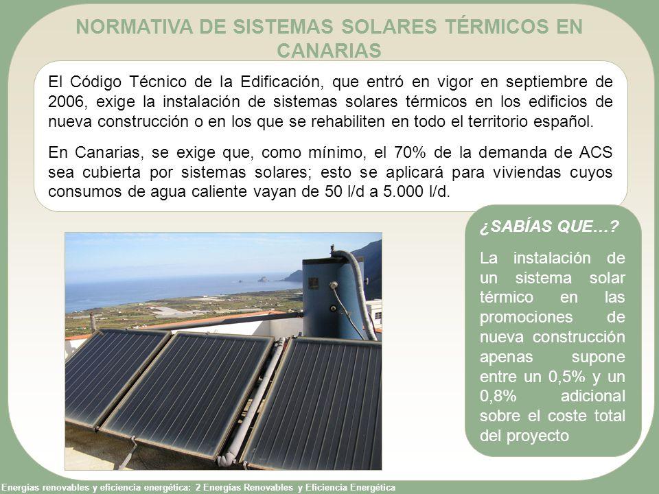 Energías renovables y eficiencia energética: 2 Energías Renovables y Eficiencia Energética NORMATIVA DE SISTEMAS SOLARES TÉRMICOS EN CANARIAS El Códig