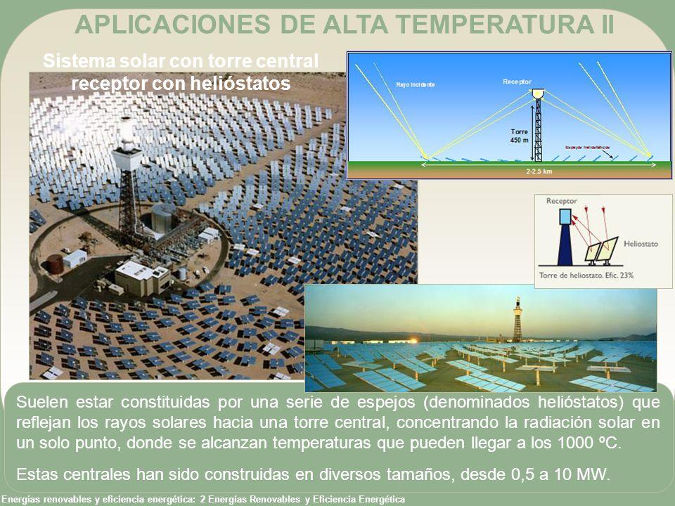 Energías renovables y eficiencia energética: 2 Energías Renovables y Eficiencia Energética APLICACIONES DE ALTA TEMPERATURA II Sistema solar con torre