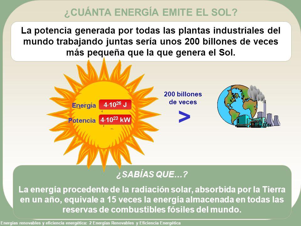 Energías renovables y eficiencia energética: 2 Energías Renovables y Eficiencia Energética La potencia generada por todas las plantas industriales del