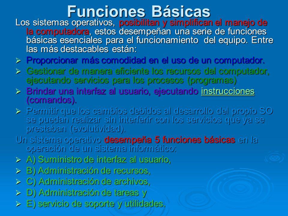 Funciones Básicas Los sistemas operativos, posibilitan y simplifican el manejo de la computadora, estos desempeñan una serie de funciones básicas esen