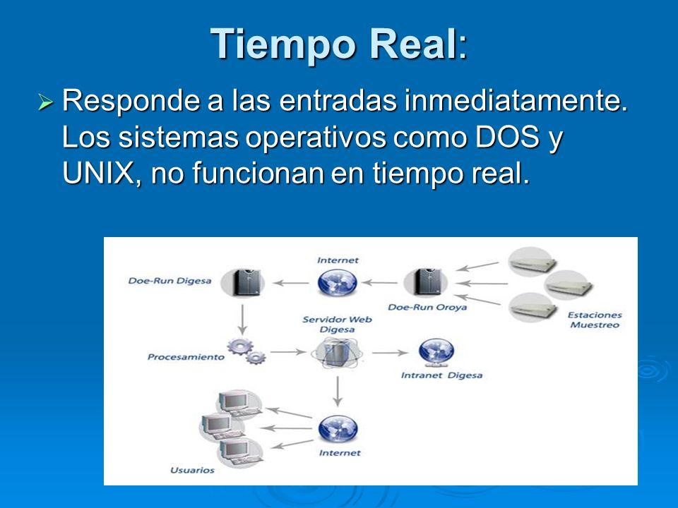 Tiempo Real: Responde a las entradas inmediatamente. Los sistemas operativos como DOS y UNIX, no funcionan en tiempo real. Responde a las entradas inm