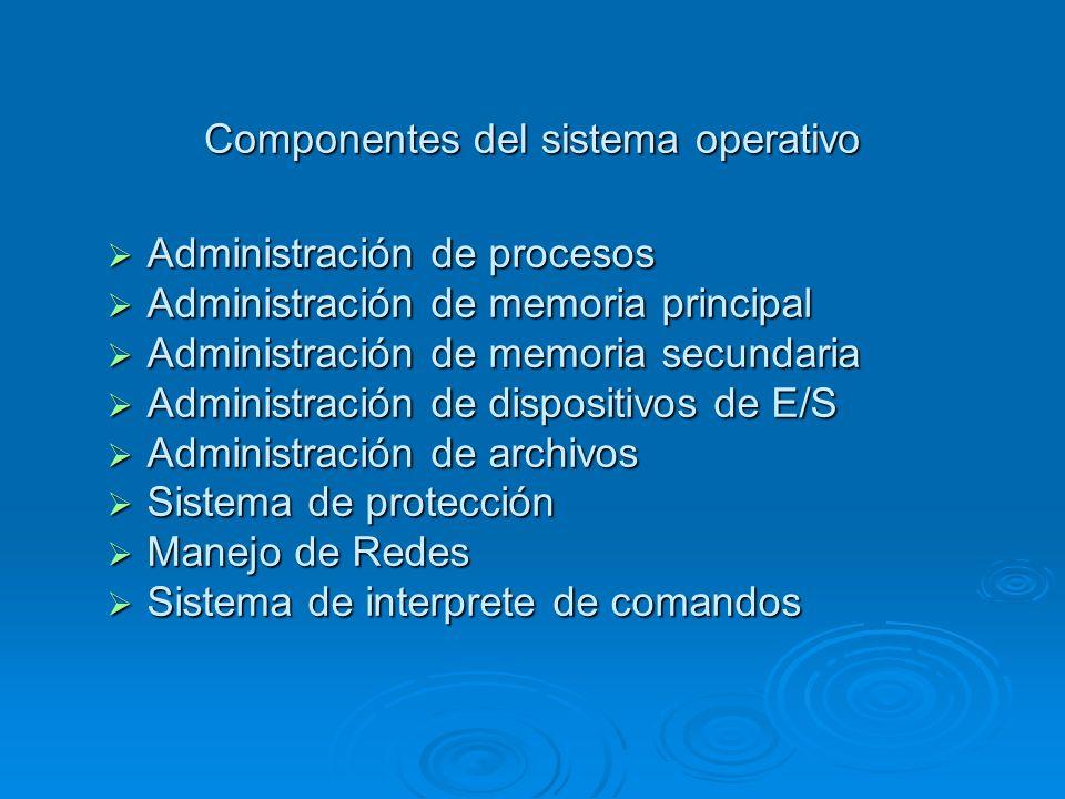 Componentes del sistema operativo Administración de procesos Administración de procesos Administración de memoria principal Administración de memoria