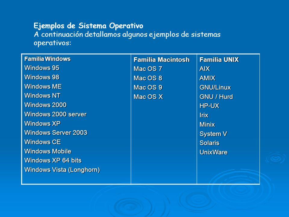 Familia Windows Windows 95 Windows 98 Windows ME Windows NT Windows 2000 Windows 2000 server Windows XP Windows Server 2003 Windows CE Windows Mobile