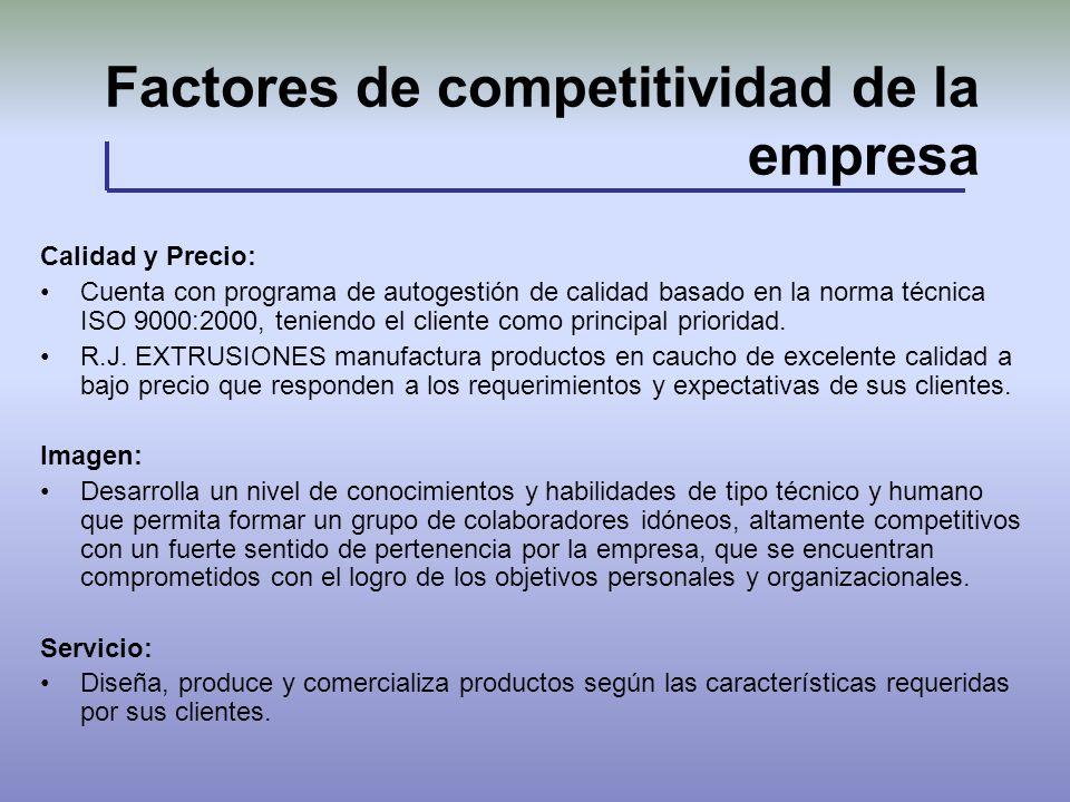 Factores de competitividad de la empresa Calidad y Precio: Cuenta con programa de autogestión de calidad basado en la norma técnica ISO 9000:2000, ten