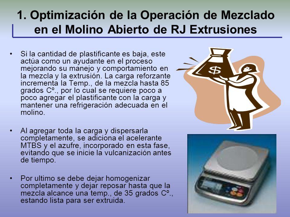 1. Optimización de la Operación de Mezclado en el Molino Abierto de RJ Extrusiones Si la cantidad de plastificante es baja, este actúa como un ayudant