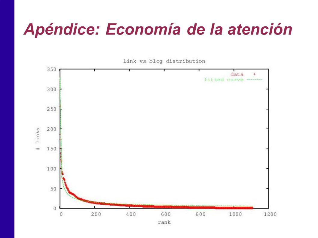 Apéndice: Economía de la atención