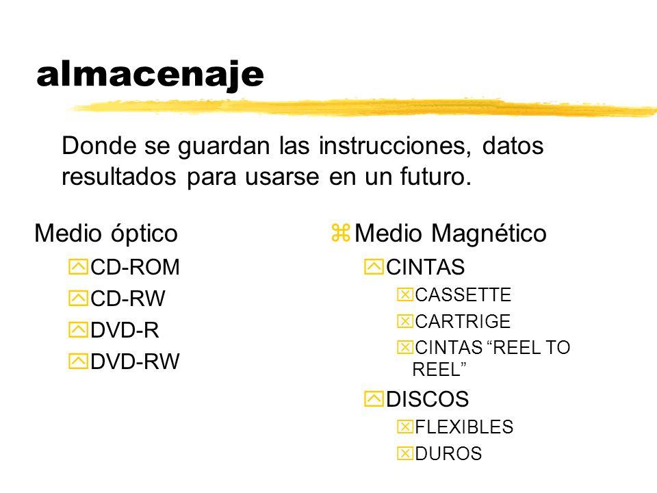 almacenaje Medio óptico yCD-ROM yCD-RW yDVD-R yDVD-RW zMedio Magnético yCINTAS xCASSETTE xCARTRIGE xCINTAS REEL TO REEL yDISCOS xFLEXIBLES xDUROS Dond
