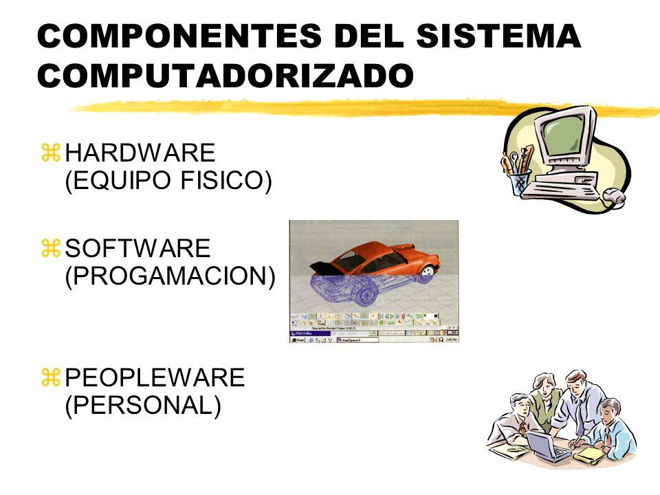 COMPONENTES DEL SISTEMA COMPUTADORIZADO zHARDWARE (EQUIPO FISICO) zSOFTWARE (PROGAMACION) zPEOPLEWARE (PERSONAL)