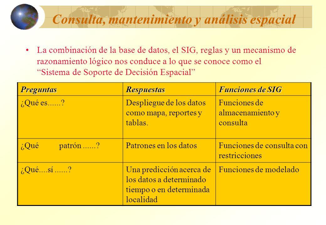 Consulta, mantenimiento y análisis espacial La combinación de la base de datos, el SIG, reglas y un mecanismo de razonamiento lógico nos conduce a lo